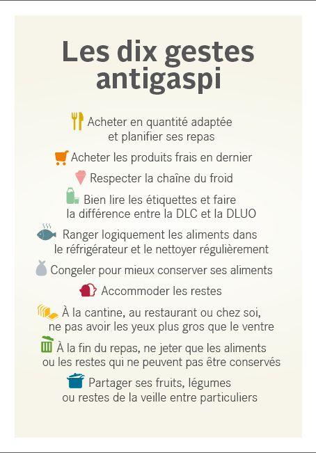 Crédit : Ministère de l'agriculture / gaspillagealimentaire.fr